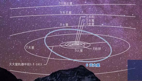 (图片来源:天津大学官网)