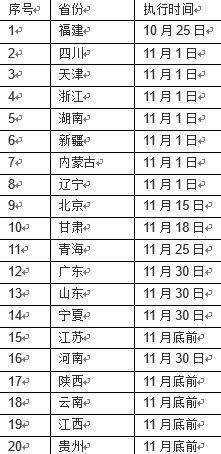 新京报记者 王卡拉 创意制图/王远征 编辑 岳清秀 校对 李立军