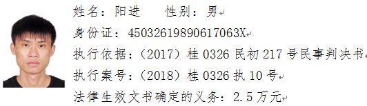 桂林永福曝光一批失信被执行人名单 有没有你认识的