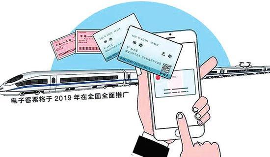 铁路电子客票(舍忆/制图)