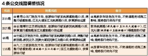 南宁桃源路北段封闭施工 4条公交线路今起调整