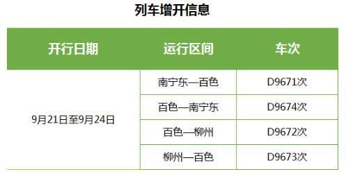 2018年中秋节期间广西铁路日均增开或重联动车30趟