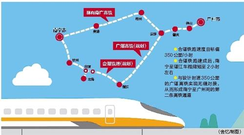 南宁至广州第二条高铁就要来啦!建成将连通南宁湛江