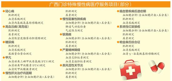 喜大普奔!29种门诊特殊慢性病常规检查纳入医保