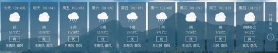 广西冷空气强势来袭!降温+阴雨!最低降至7℃