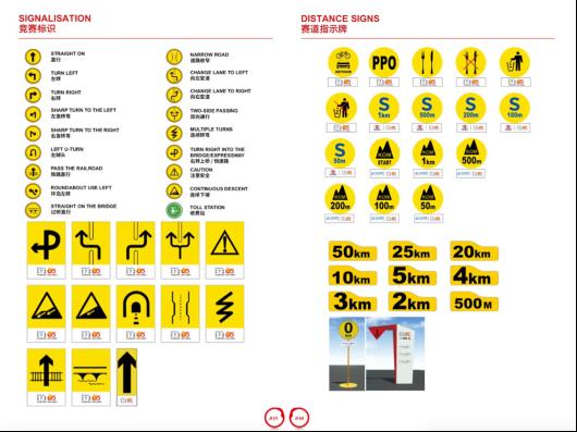 图:竞赛标识和赛道指示牌图示
