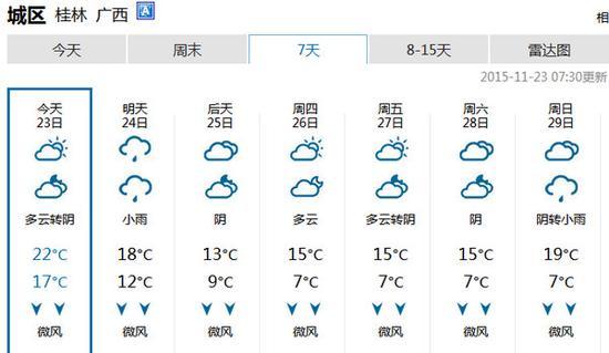 桂林一周天气预报