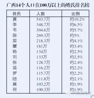 * 数据来源:2013 年 4 月广西公安厅公布的统计数据。