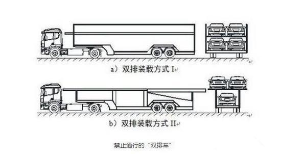 """9月21日起,高速公路严禁""""双排车""""进入"""