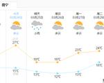 24日起3天冷空气再度杀回广西