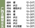 """假期首日广西唱""""晴""""歌南宁最高27℃ 宜踏青出行"""