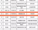 骄傲!广西可能又将多一位中国工程院院士 他究竟是谁