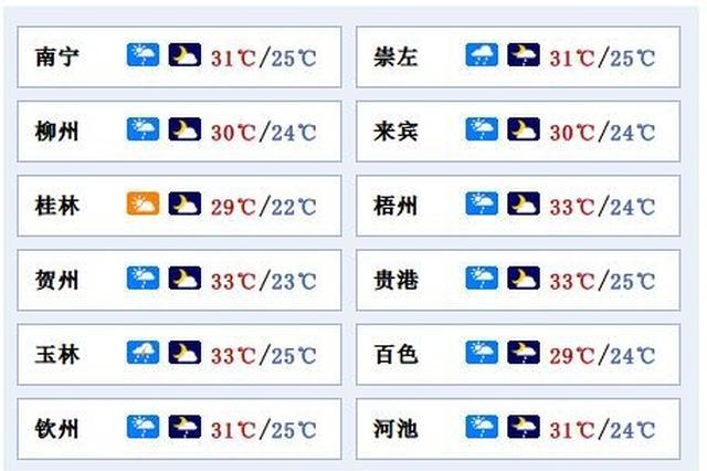 降雨过程趋于结束 桂西局部地区仍有强降雨