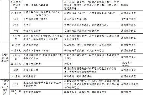 2017美丽南方休闲农业嘉年华活动一览表