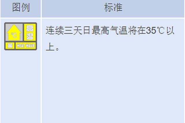 秋老虎发威?南宁发布高温黄色预警:未来四天热当头