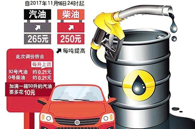 国内油价年内第十次上涨!加一箱油多花10元(图)