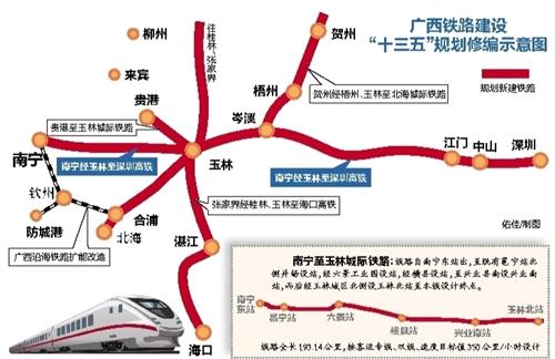南宁-玉林城际铁路开工 2021年通车!未来延伸至深圳
