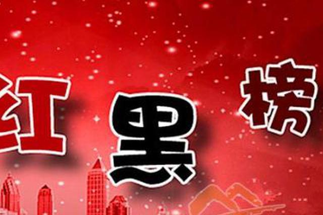 """南宁旅游去哪玩 看看景区、酒店、旅行社""""红名单"""""""