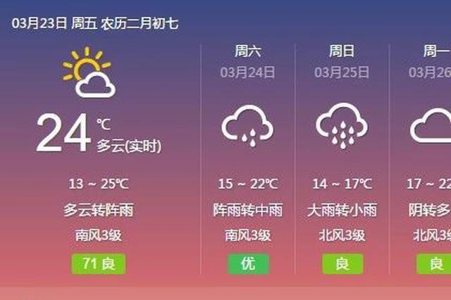 冬天的衣服先莫急着收 桂林又要来一波雷雨和冰雹