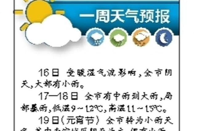 大雨、降温……南宁迎来今年首轮明显降水过程