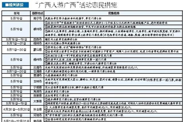 广西各地推出旅游优惠活动 5市上线智慧旅游平台