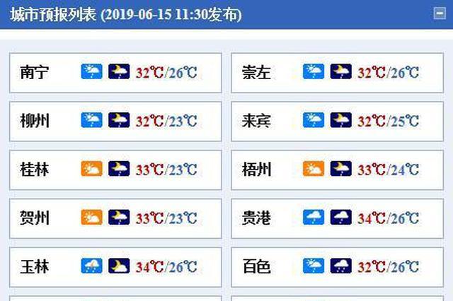 广西柳州、南宁等10市有中到大雨 局部暴雨或大暴雨