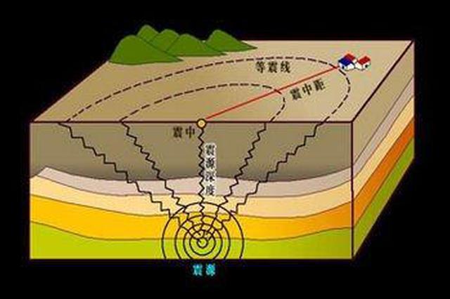 四川长宁地震:预警系统引关注 民众期盼预警科普