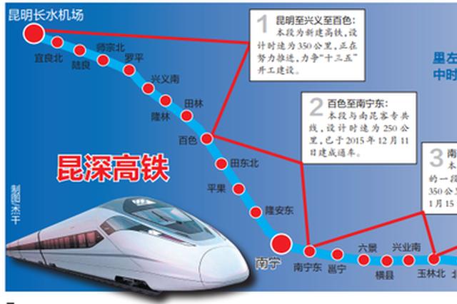 好消息!南宁往粤港澳大湾区又将新添一条高铁线路