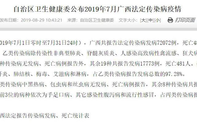 发病72072例死亡482人 皇冠比分网站|官网公布近期法定传