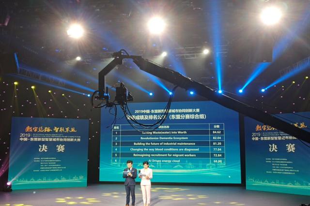 2019年中国-东盟新型智慧城市协同创新大赛圆满落幕