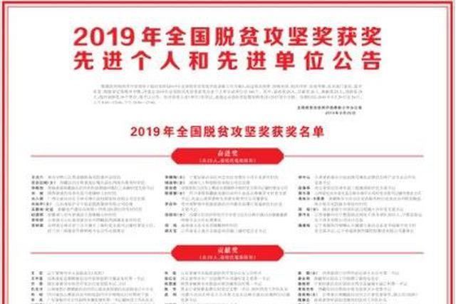 点赞!广西3名个人、2个组织获2019年全国脱贫攻坚奖