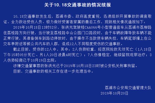 http://n.sinaimg.cn/gx/transform/266/w640h426/20191022/7521-ihfpfwa4067172.png