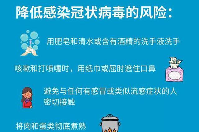广西出现1例疑似新型冠状病毒感染的肺炎病例