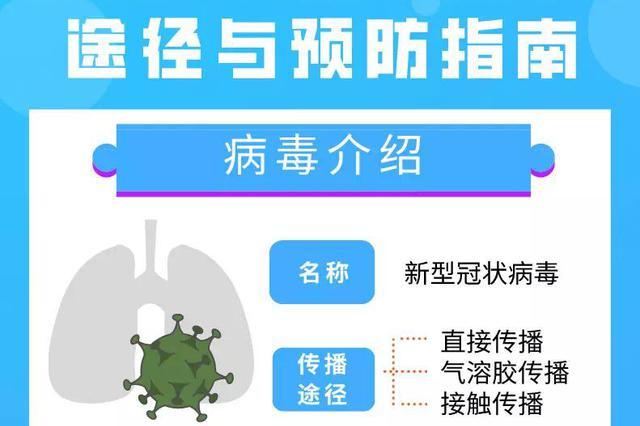 一图读懂丨新型冠状病毒传播途径与预防指南