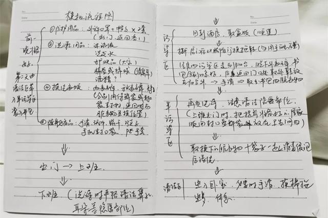 【湖北救援日记】下班休息吃饭 每一步都像闯关