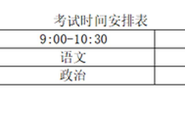 广西2020年体育单招文化考试将于6月6日开考