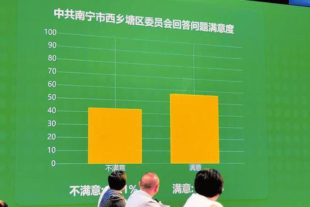 """南宁电视问政关注""""创城"""" 乱象顽症力争短期内整改"""