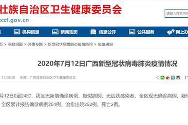 7月12日广西无确诊病例、疑似病例、无症状感染者