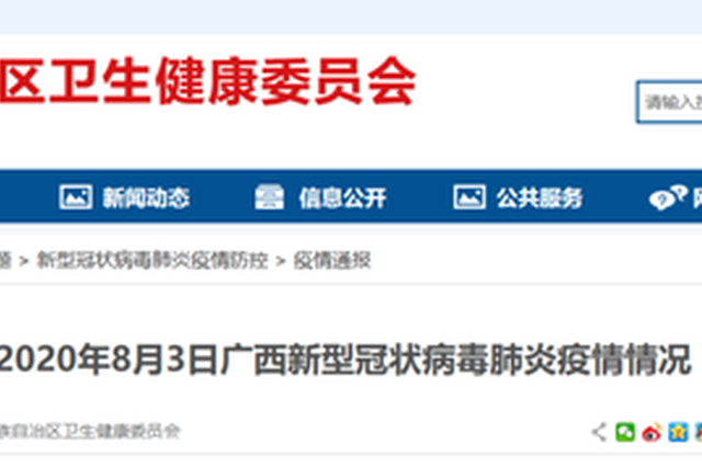 8月3日广西无在治确诊病例、疑似病例、无症状感染者