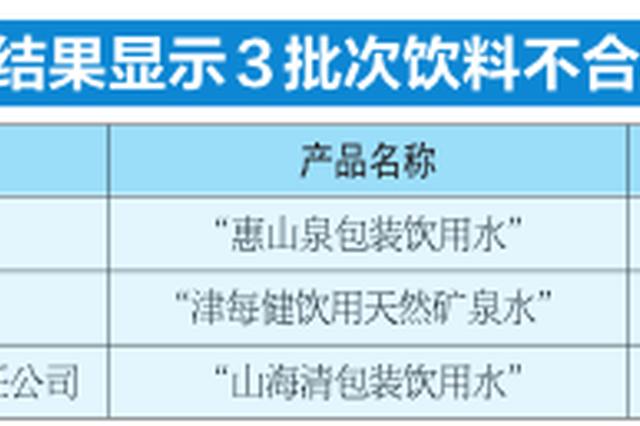 擦亮眼睛!广西这3款饮用水不合格 市民可拨打12315反映
