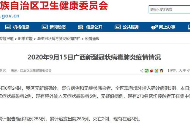 9月15日广西无新增确诊、疑似病例和无症状感染者