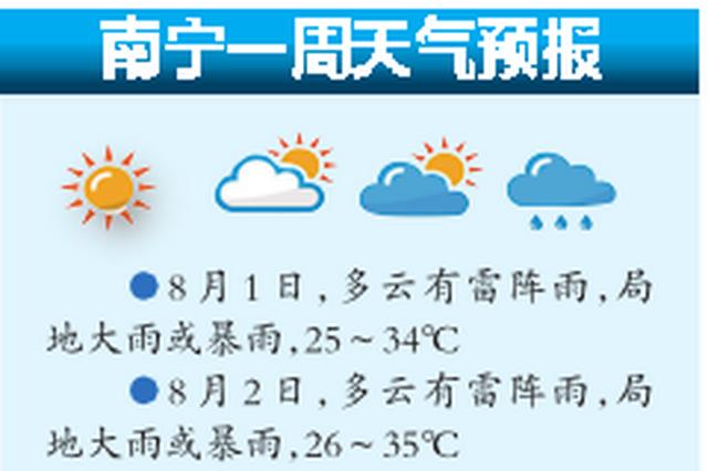 热浪一波接一波 未来几天广西各地高温将与雷阵雨相伴