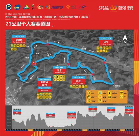 21公里个人赛赛道图