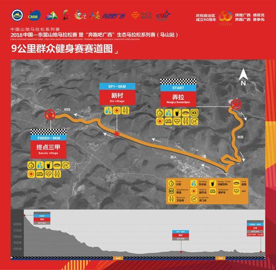 9公里群众健身赛赛道图