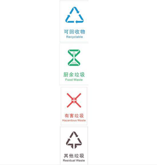 南宁市生活垃圾分类新标志