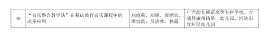 """刘晓莉副教授主持的《""""音乐整合教学法""""在基础教育音乐课程中的改革应用》荣获二等奖"""