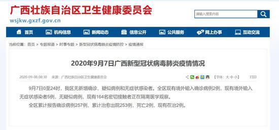 9月7日广西无新增! 累计报告确诊病例257例 在治2例