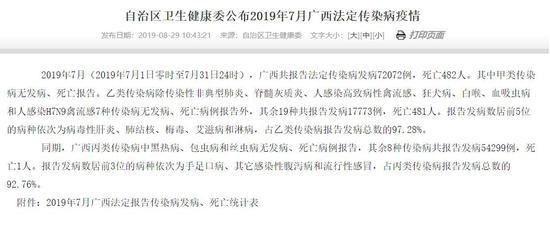 发病72072例死亡482人 皇冠比分网站 官网公布近期法定传染病疫情