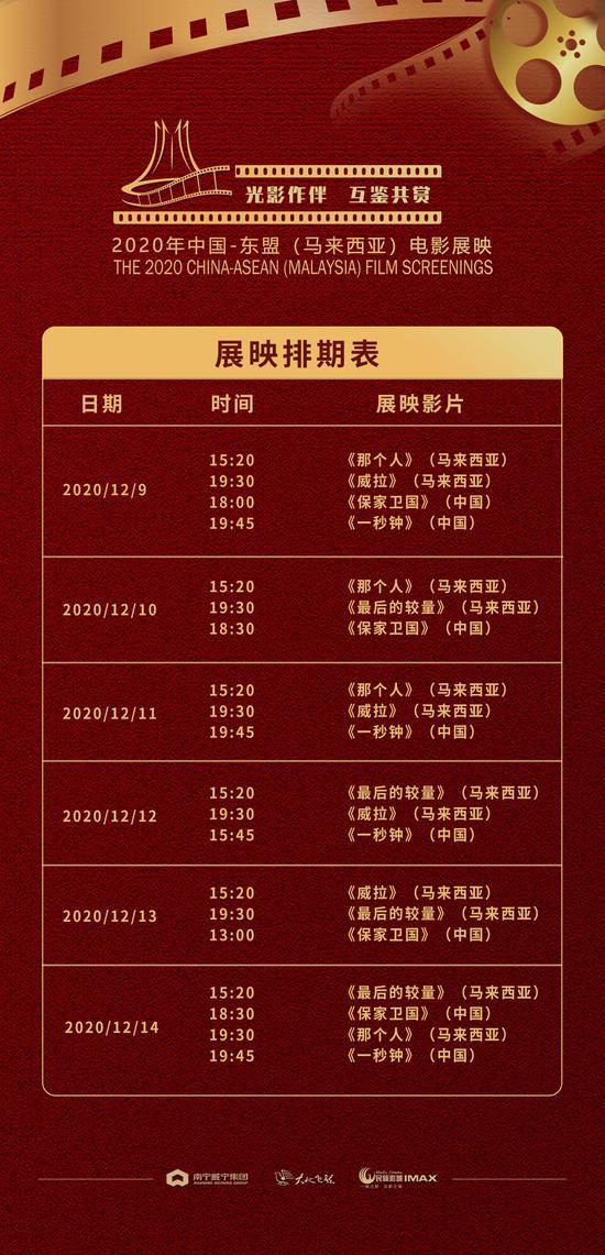 2020年中国-东盟(马来西亚)电影展映 排片