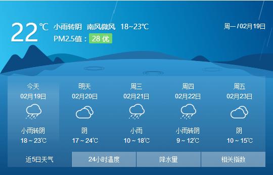 雨水节气迎降雨 广西将降温降雨!注意交通安全